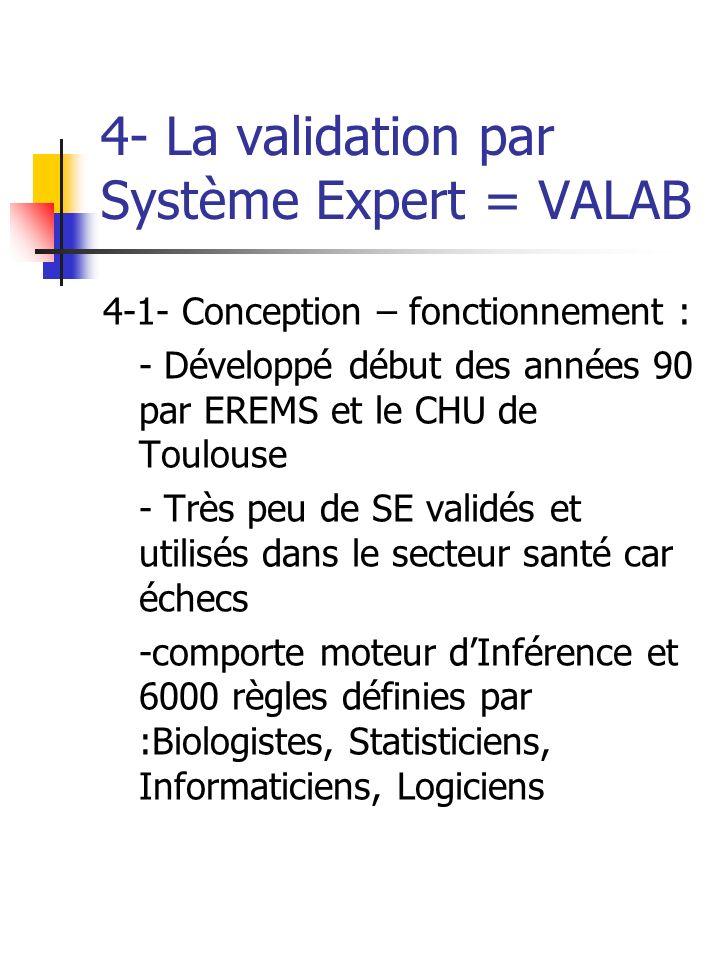 4- La validation par Système Expert = VALAB