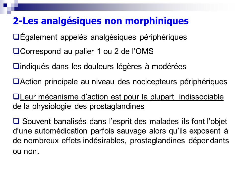 2-Les analgésiques non morphiniques