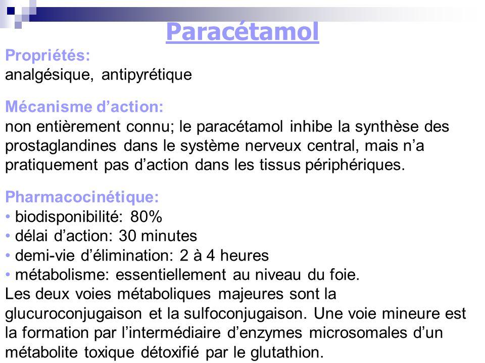 Paracétamol Propriétés: analgésique, antipyrétique Mécanisme d'action: