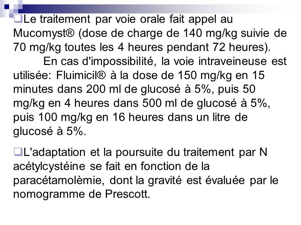Le traitement par voie orale fait appel au Mucomyst® (dose de charge de 140 mg/kg suivie de 70 mg/kg toutes les 4 heures pendant 72 heures). En cas d impossibilité, la voie intraveineuse est utilisée: Fluimicil® à la dose de 150 mg/kg en 15 minutes dans 200 ml de glucosé à 5%, puis 50 mg/kg en 4 heures dans 500 ml de glucosé à 5%, puis 100 mg/kg en 16 heures dans un litre de glucosé à 5%.