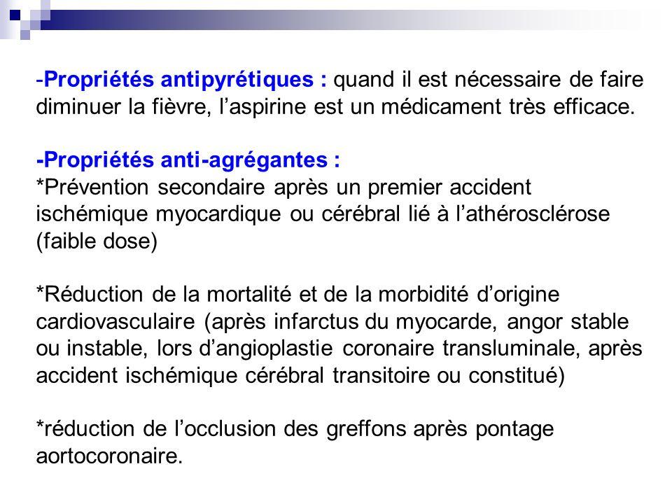 Propriétés antipyrétiques : quand il est nécessaire de faire diminuer la fièvre, l'aspirine est un médicament très efficace.