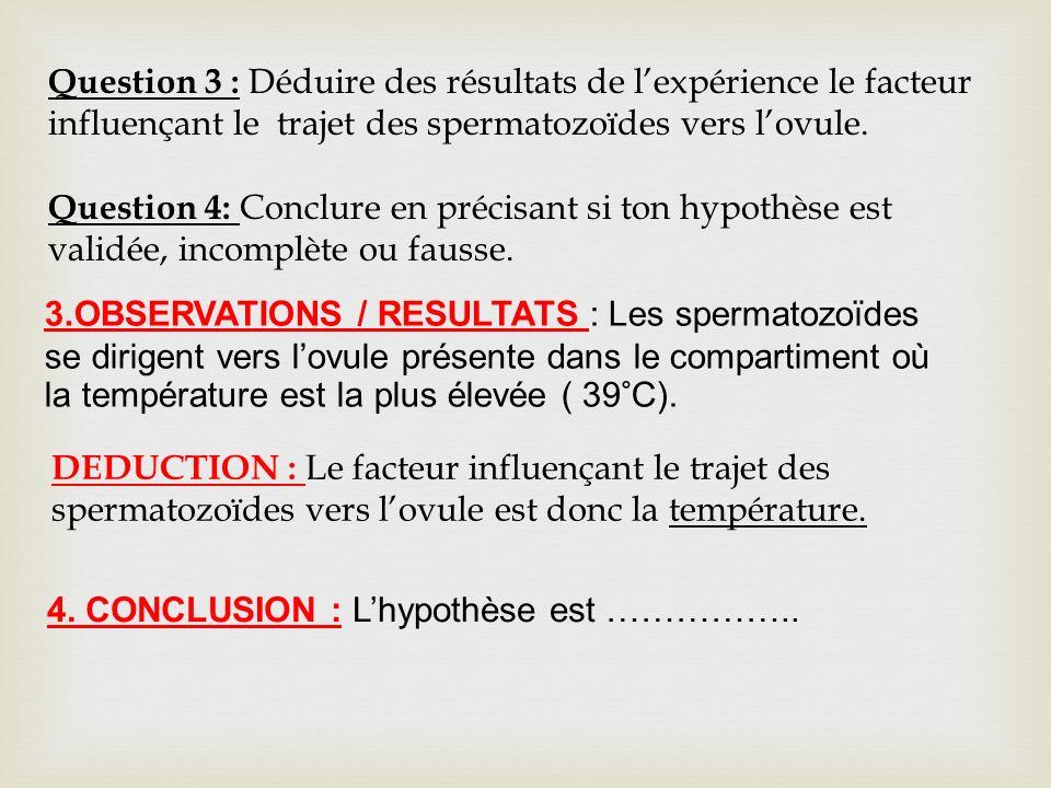 Question 3 : Déduire des résultats de l'expérience le facteur influençant le trajet des spermatozoïdes vers l'ovule.