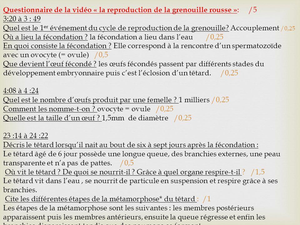 Questionnaire de la vidéo « la reproduction de la grenouille rousse »: /5