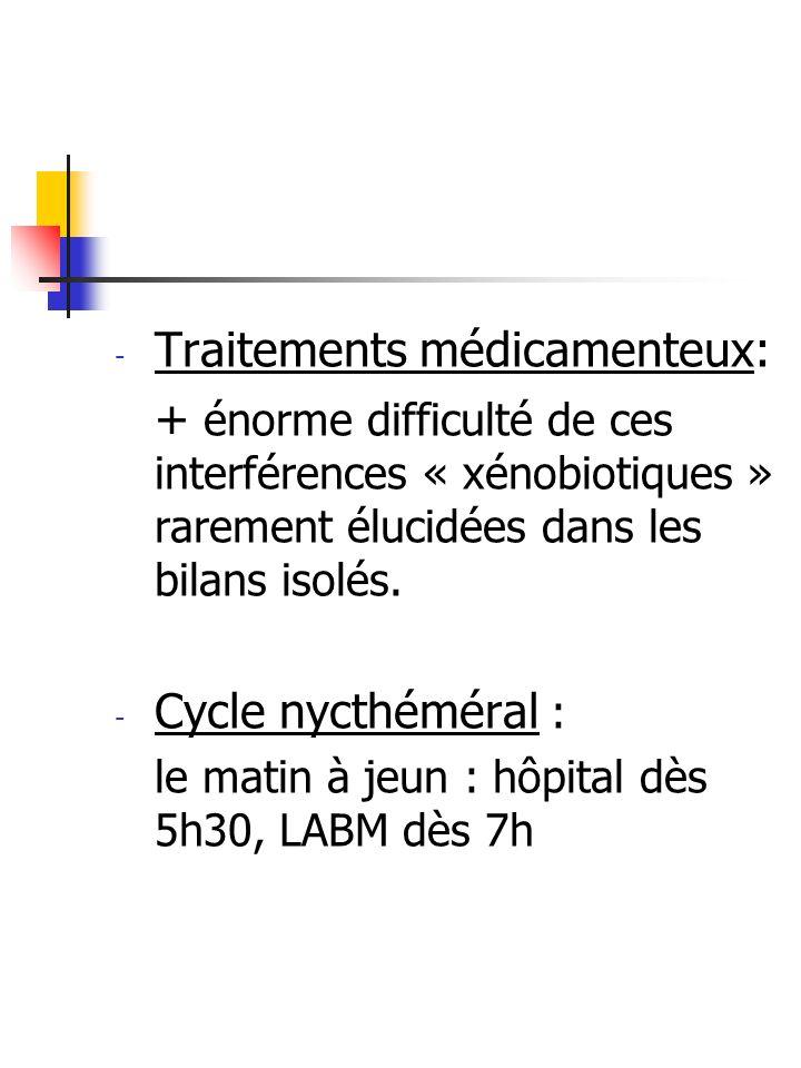 Traitements médicamenteux: