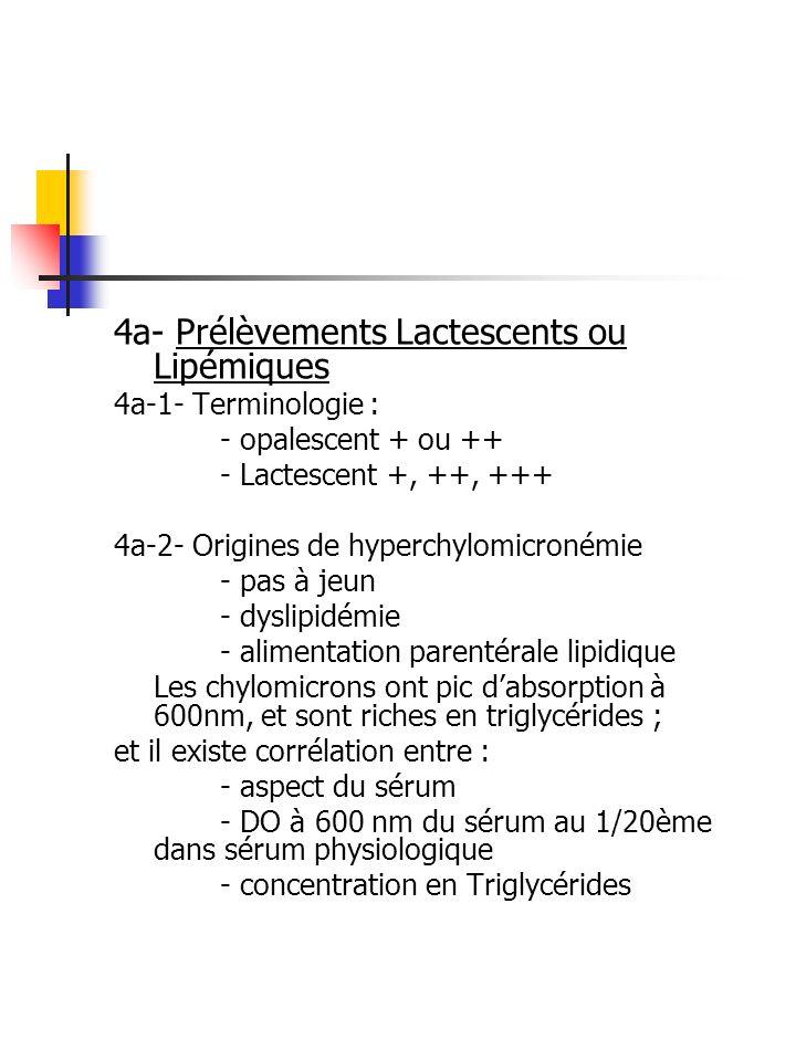 4a- Prélèvements Lactescents ou Lipémiques