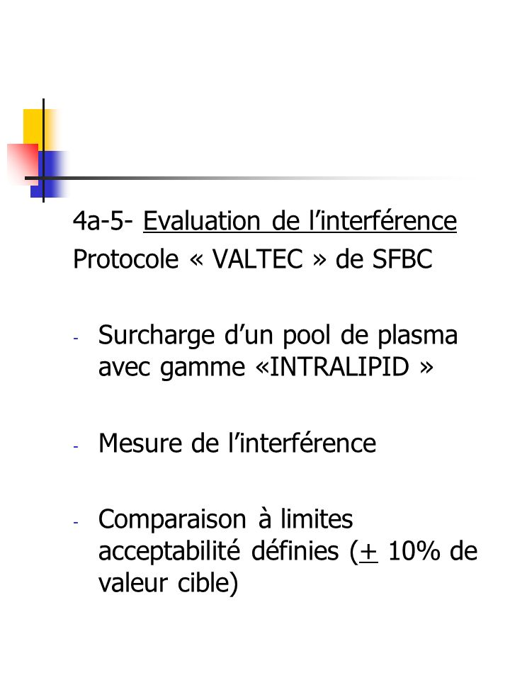 4a-5- Evaluation de l'interférence