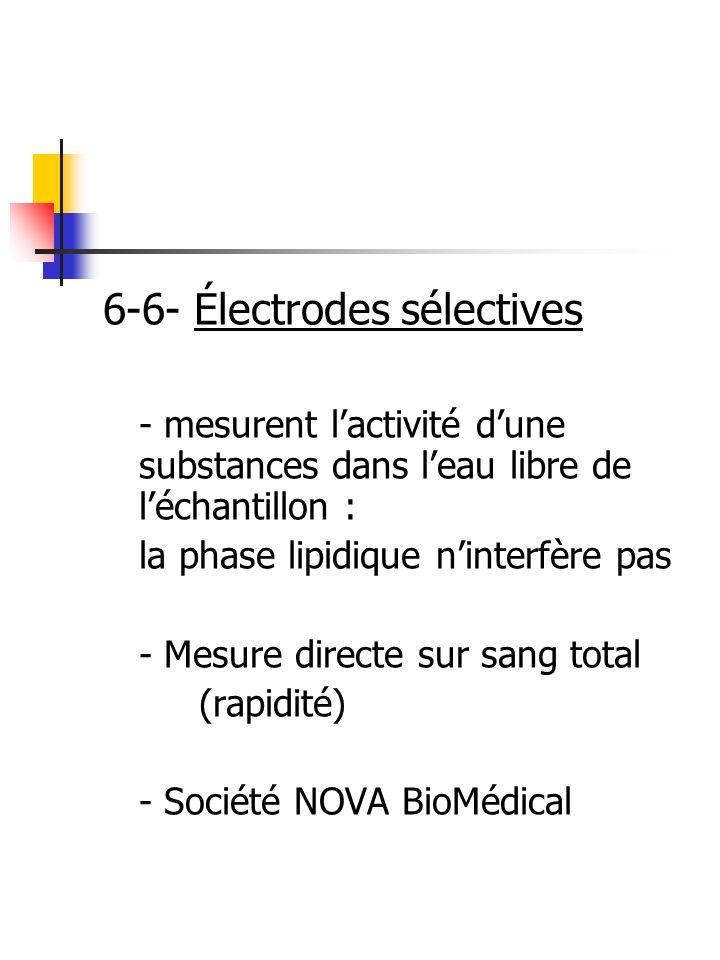 6-6- Électrodes sélectives