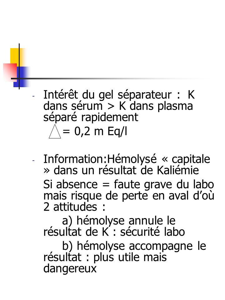Intérêt du gel séparateur : K dans sérum > K dans plasma séparé rapidement