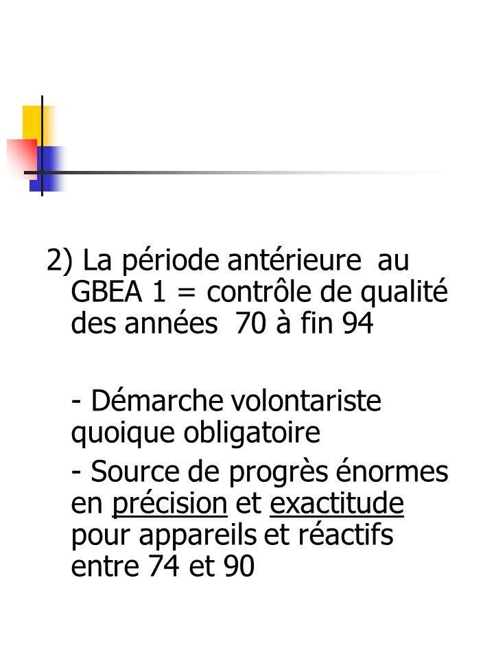 2) La période antérieure au GBEA 1 = contrôle de qualité des années 70 à fin 94