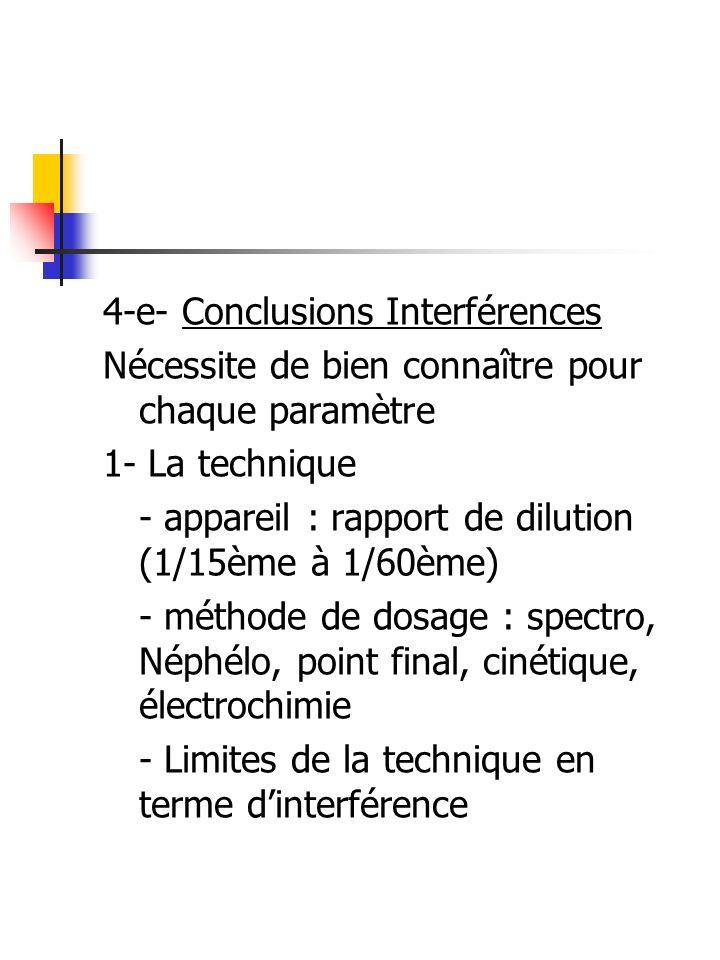 4-e- Conclusions Interférences