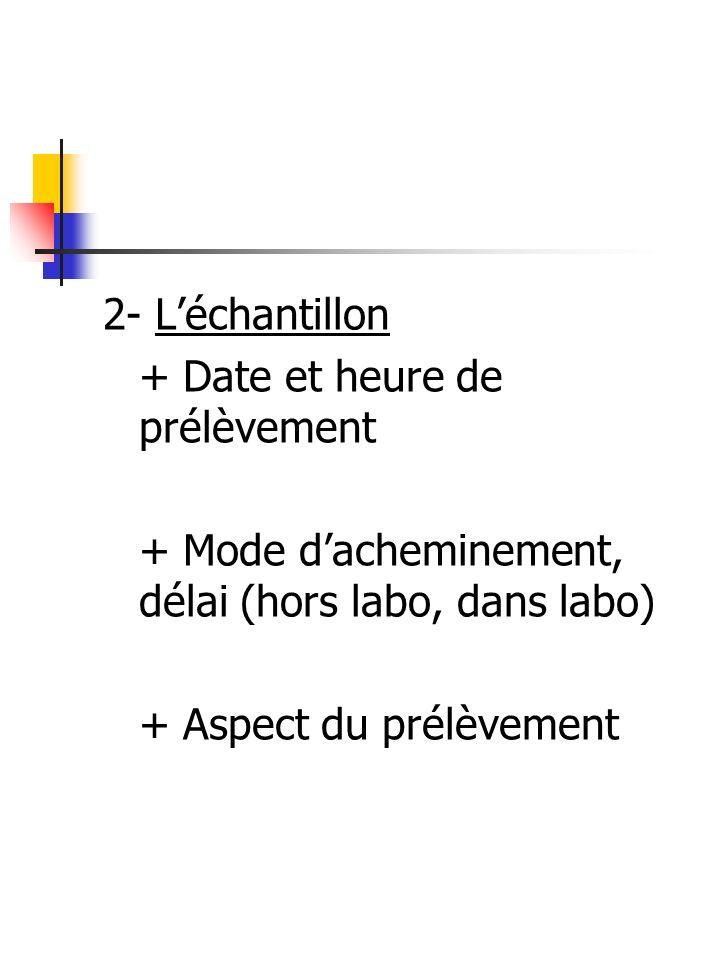 2- L'échantillon + Date et heure de prélèvement. + Mode d'acheminement, délai (hors labo, dans labo)