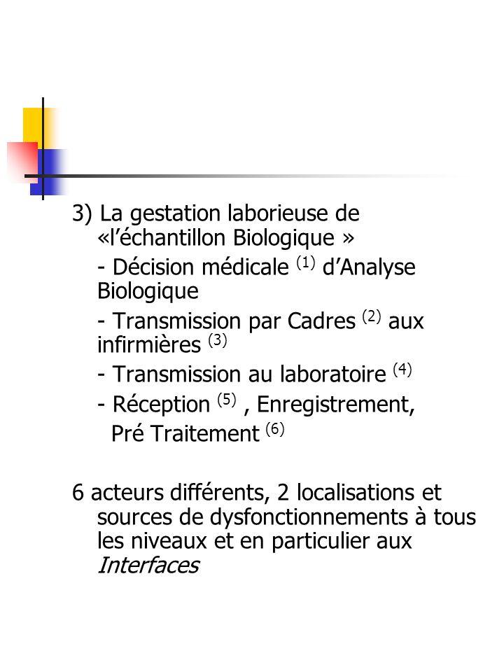3) La gestation laborieuse de «l'échantillon Biologique »