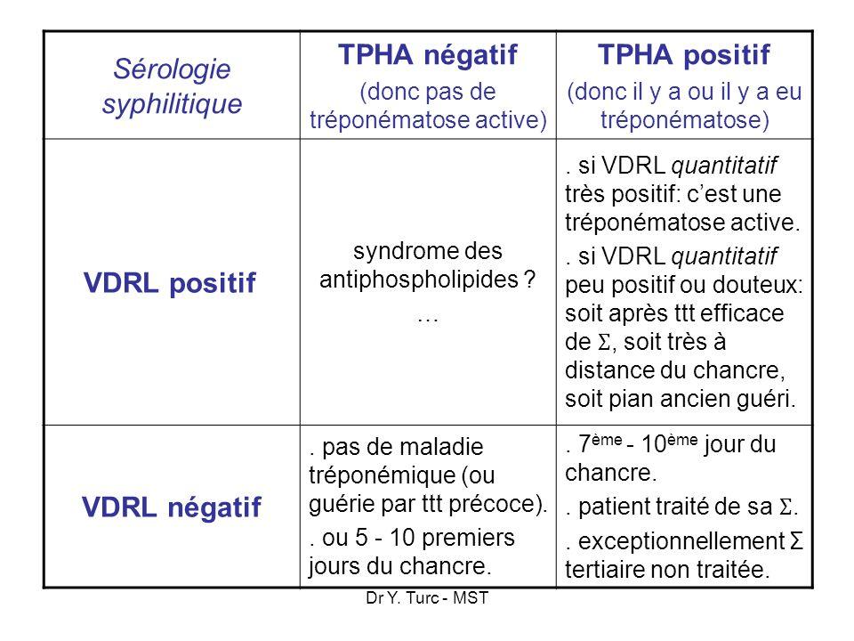 Sérologie syphilitique TPHA négatif TPHA positif
