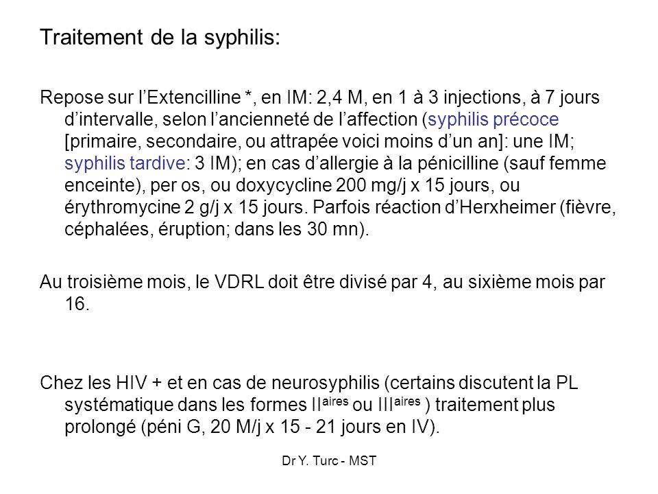 Traitement de la syphilis:
