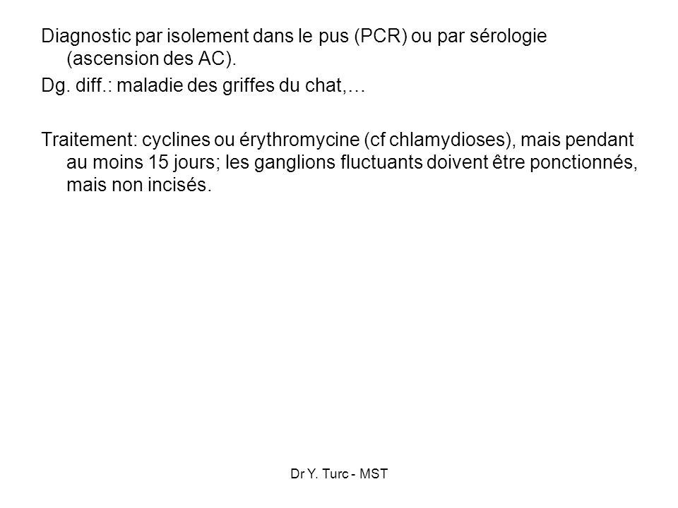 Diagnostic par isolement dans le pus (PCR) ou par sérologie (ascension des AC). Dg. diff.: maladie des griffes du chat,… Traitement: cyclines ou érythromycine (cf chlamydioses), mais pendant au moins 15 jours; les ganglions fluctuants doivent être ponctionnés, mais non incisés.