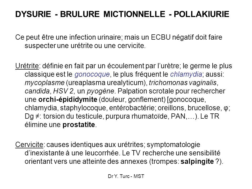 DYSURIE - BRULURE MICTIONNELLE - POLLAKIURIE