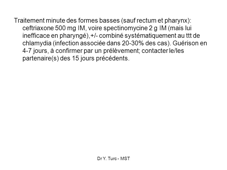 Traitement minute des formes basses (sauf rectum et pharynx): ceftriaxone 500 mg IM, voire spectinomycine 2 g IM (mais lui inefficace en pharyngé),+/- combiné systématiquement au ttt de chlamydia (infection associée dans 20-30% des cas). Guérison en 4-7 jours, à confirmer par un prélèvement; contacter le/les partenaire(s) des 15 jours précédents.