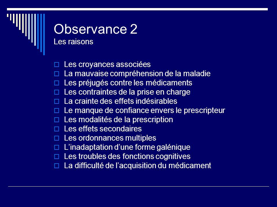 Observance 2 Les raisons