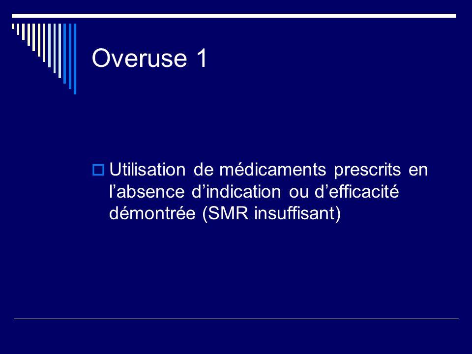 Overuse 1 Utilisation de médicaments prescrits en l'absence d'indication ou d'efficacité démontrée (SMR insuffisant)