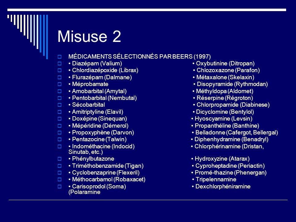 Misuse 2 MÉDICAMENTS SÉLECTIONNÉS PAR BEERS (1997)