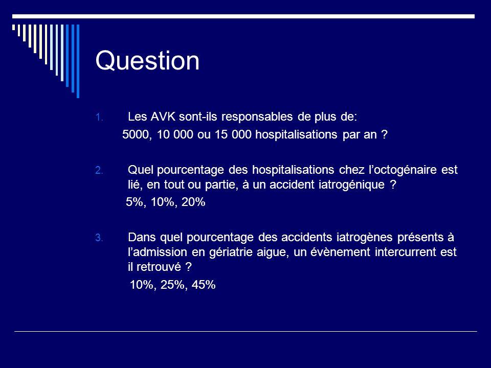 Question Les AVK sont-ils responsables de plus de: