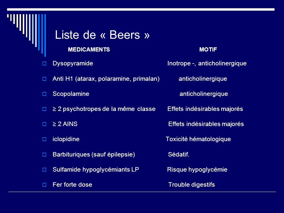 Liste de « Beers » Dysopyramide Inotrope -, anticholinergique