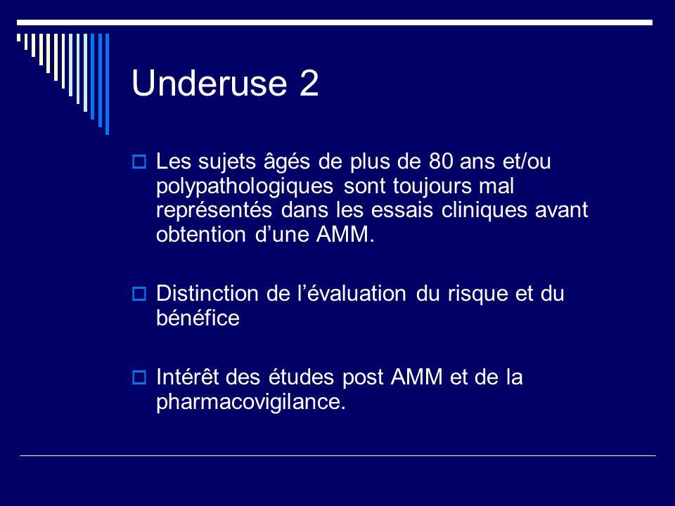 Underuse 2