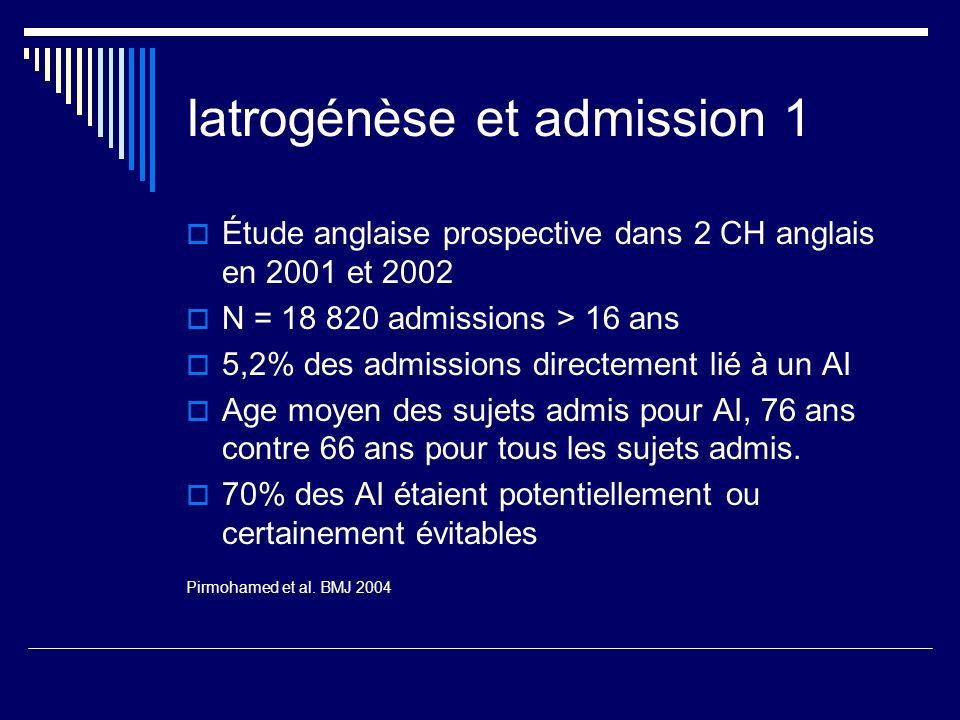 Iatrogénèse et admission 1