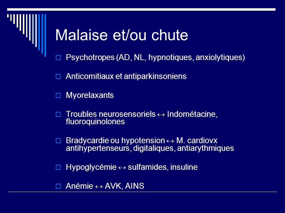 Malaise et/ou chute Psychotropes (AD, NL, hypnotiques, anxiolytiques)