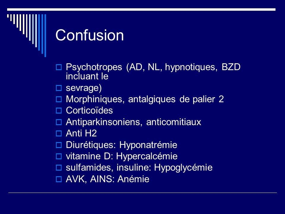 Confusion Psychotropes (AD, NL, hypnotiques, BZD incluant le sevrage)