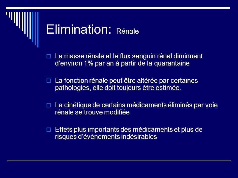 Elimination: Rénale La masse rénale et le flux sanguin rénal diminuent d'environ 1% par an à partir de la quarantaine.
