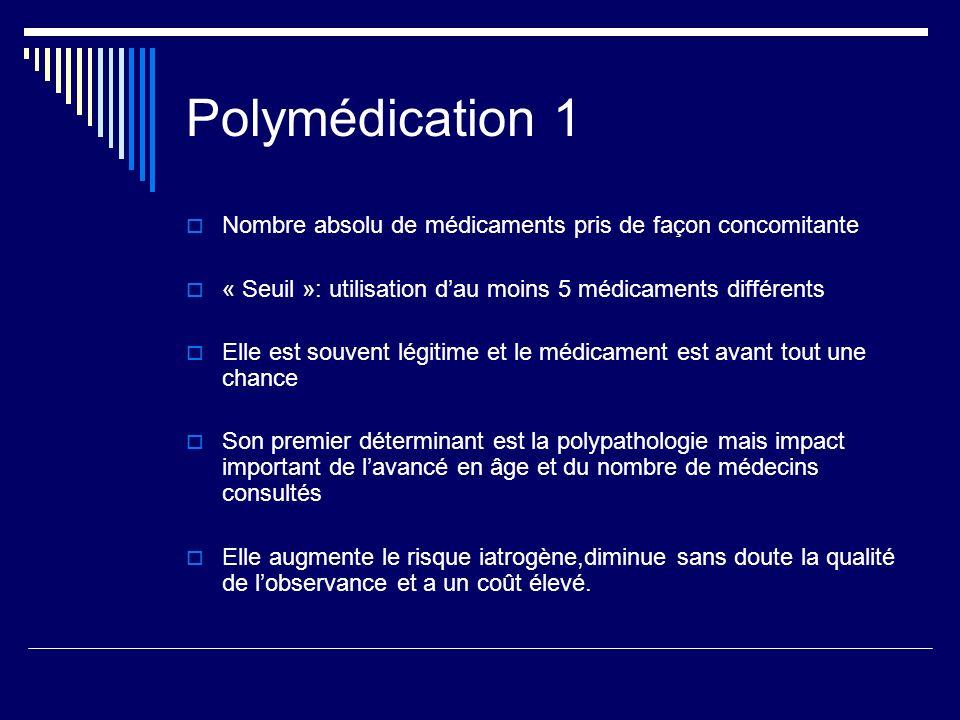 Polymédication 1 Nombre absolu de médicaments pris de façon concomitante. « Seuil »: utilisation d'au moins 5 médicaments différents.