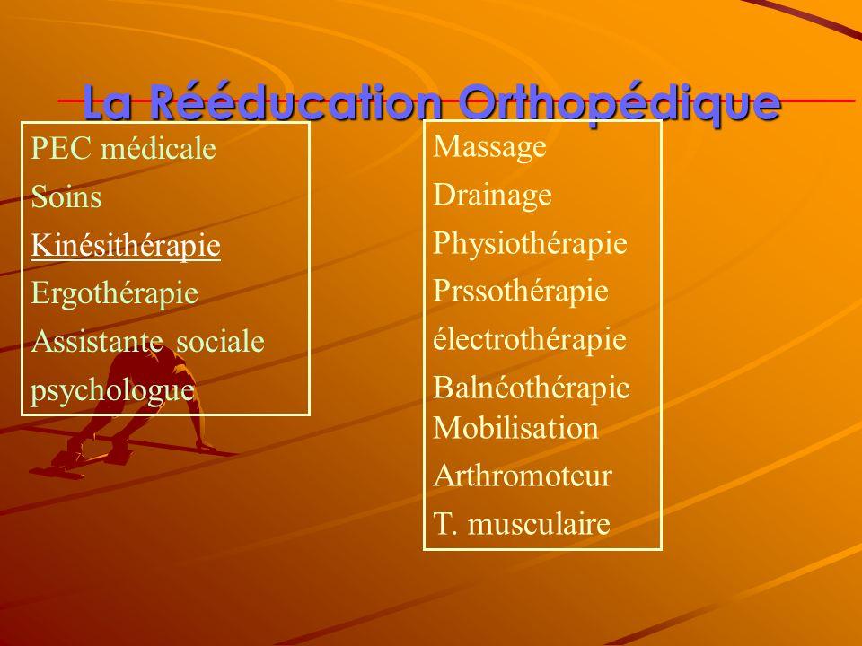 La Rééducation Orthopédique
