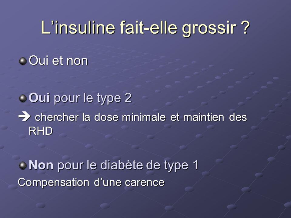 L'insuline fait-elle grossir