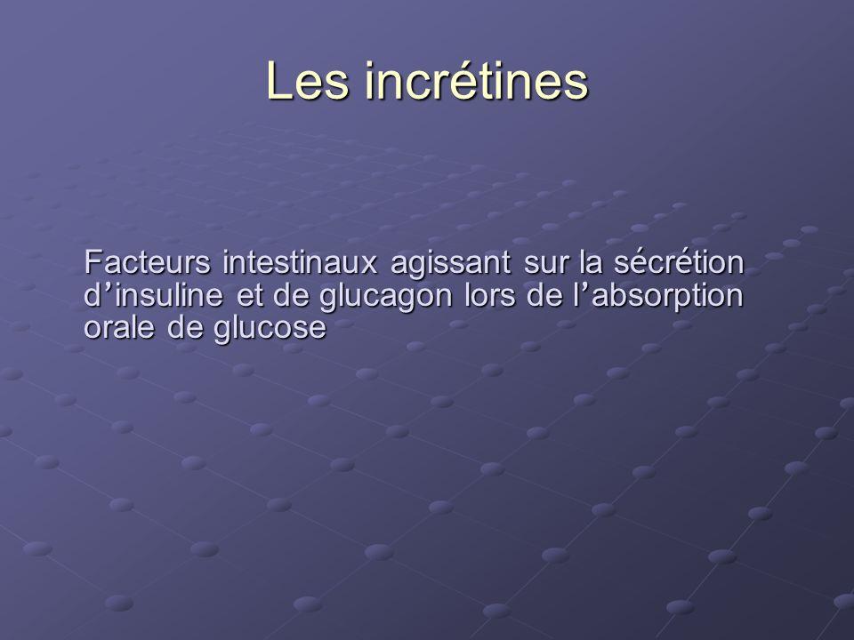 Les incrétines Facteurs intestinaux agissant sur la sécrétion d'insuline et de glucagon lors de l'absorption orale de glucose.