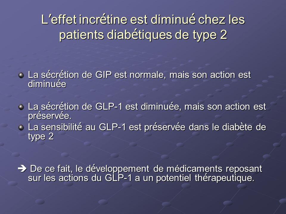L'effet incrétine est diminué chez les patients diabétiques de type 2