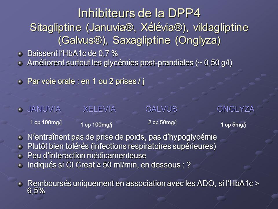 Inhibiteurs de la DPP4 Sitagliptine (Januvia®, Xélévia®), vildagliptine (Galvus®), Saxagliptine (Onglyza)