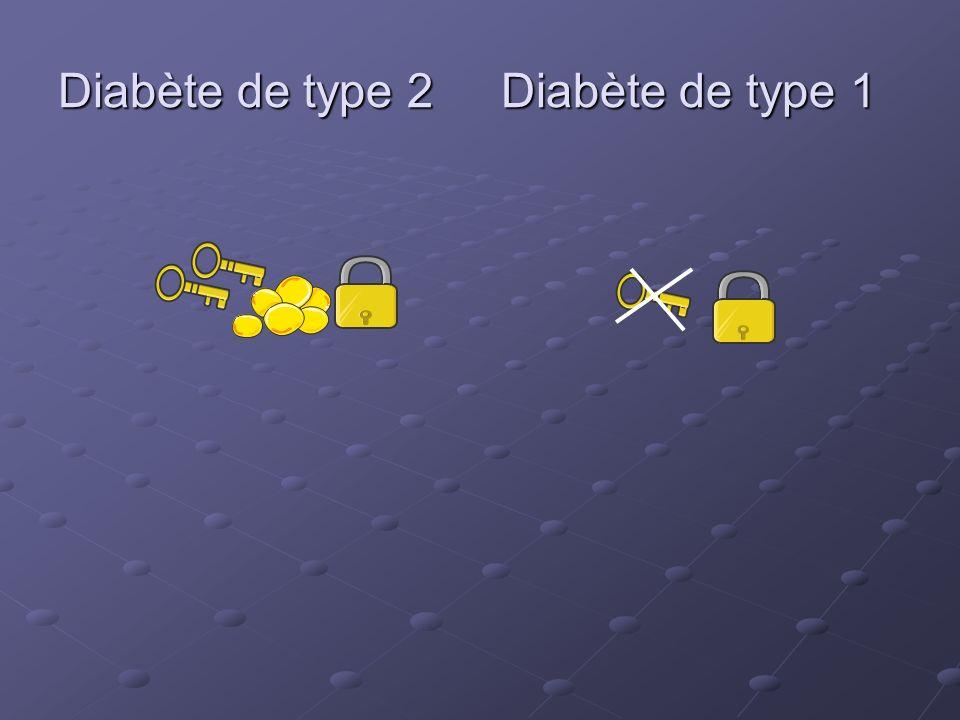 Diabète de type 2 Diabète de type 1