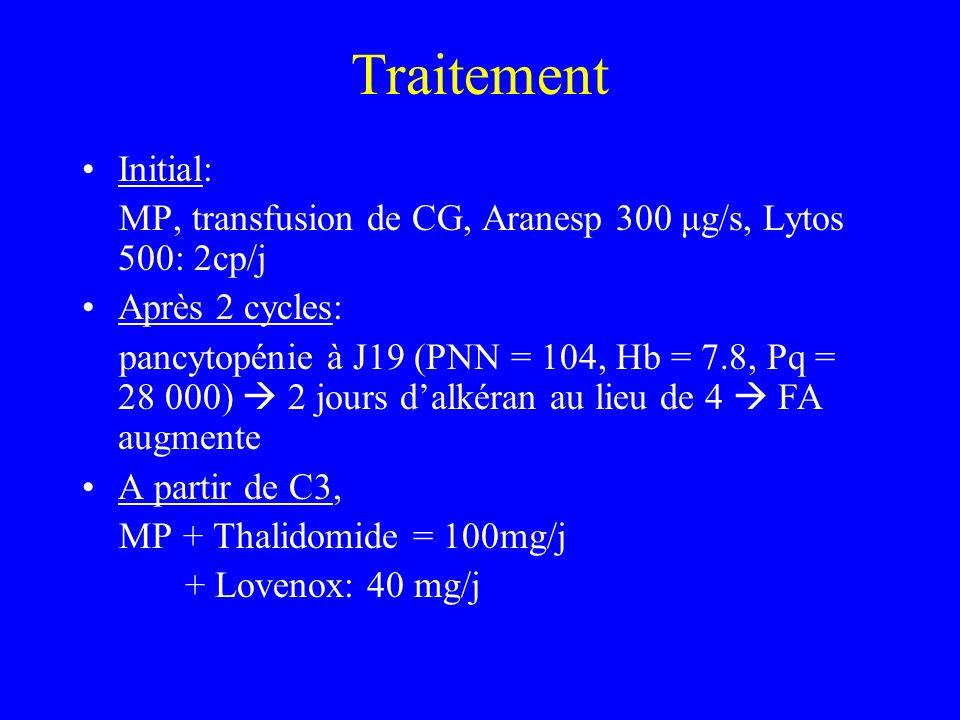 Traitement Initial: MP, transfusion de CG, Aranesp 300 μg/s, Lytos 500: 2cp/j. Après 2 cycles: