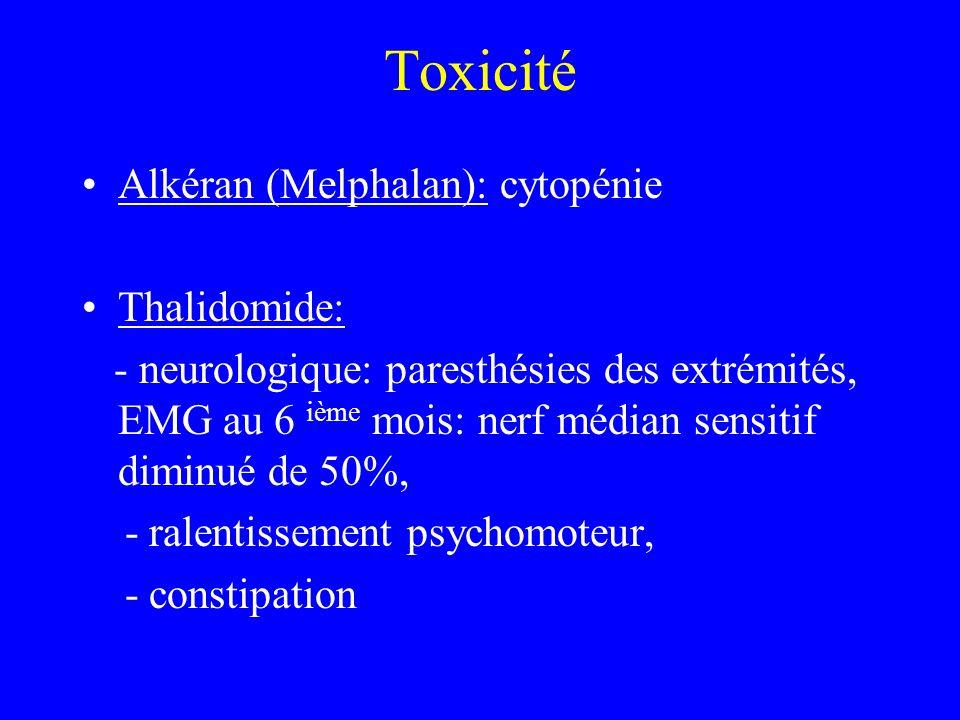 Toxicité Alkéran (Melphalan): cytopénie Thalidomide: