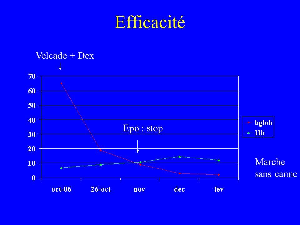 Efficacité Velcade + Dex Epo : stop Marche sans canne