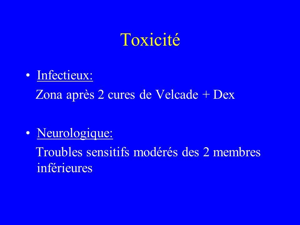 Toxicité Infectieux: Zona après 2 cures de Velcade + Dex Neurologique: