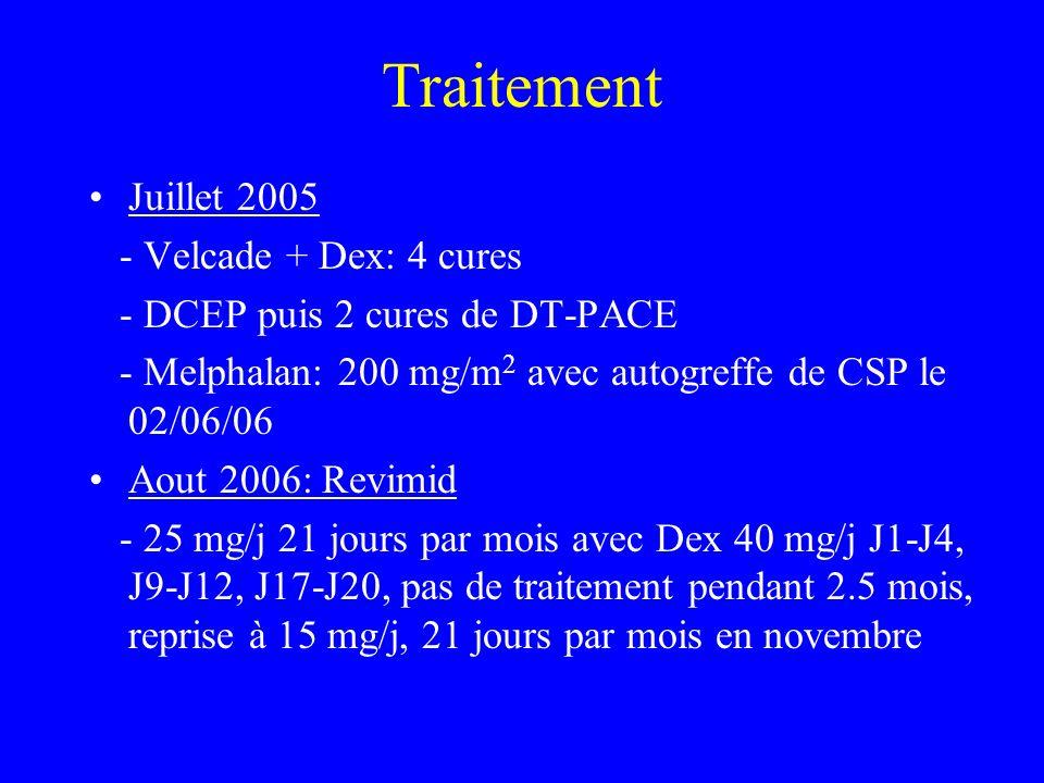 Traitement Juillet 2005 - Velcade + Dex: 4 cures
