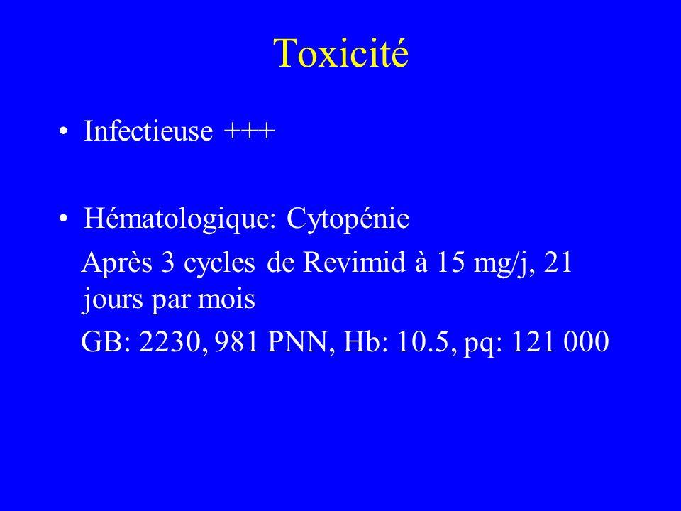 Toxicité Infectieuse +++ Hématologique: Cytopénie