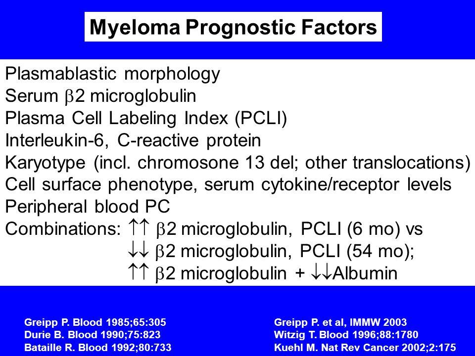 Myeloma Prognostic Factors