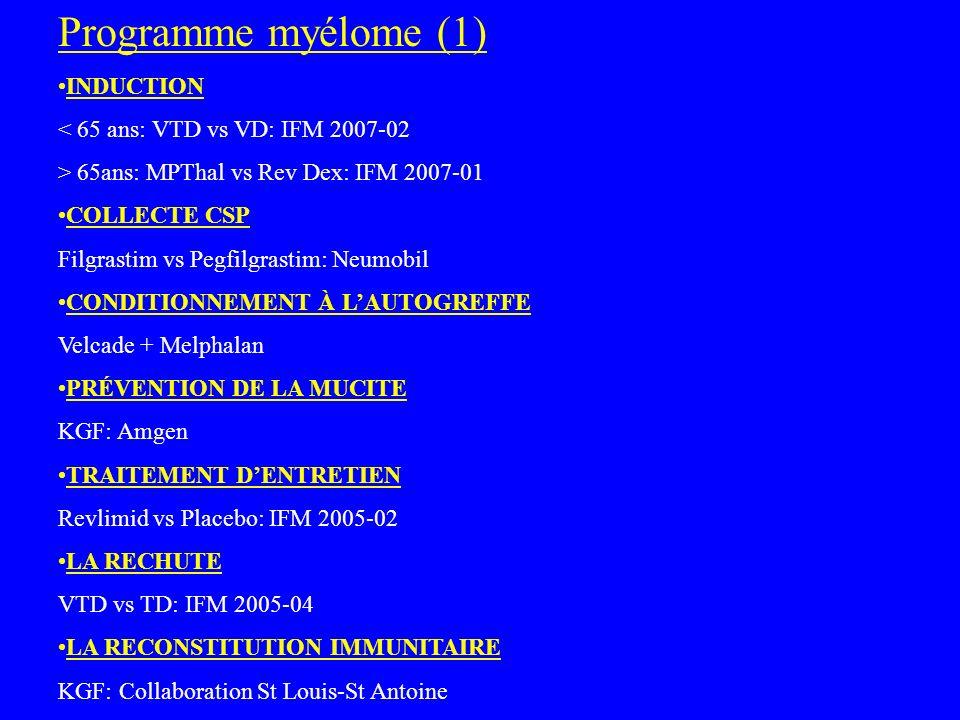 Programme myélome (1) INDUCTION < 65 ans: VTD vs VD: IFM 2007-02