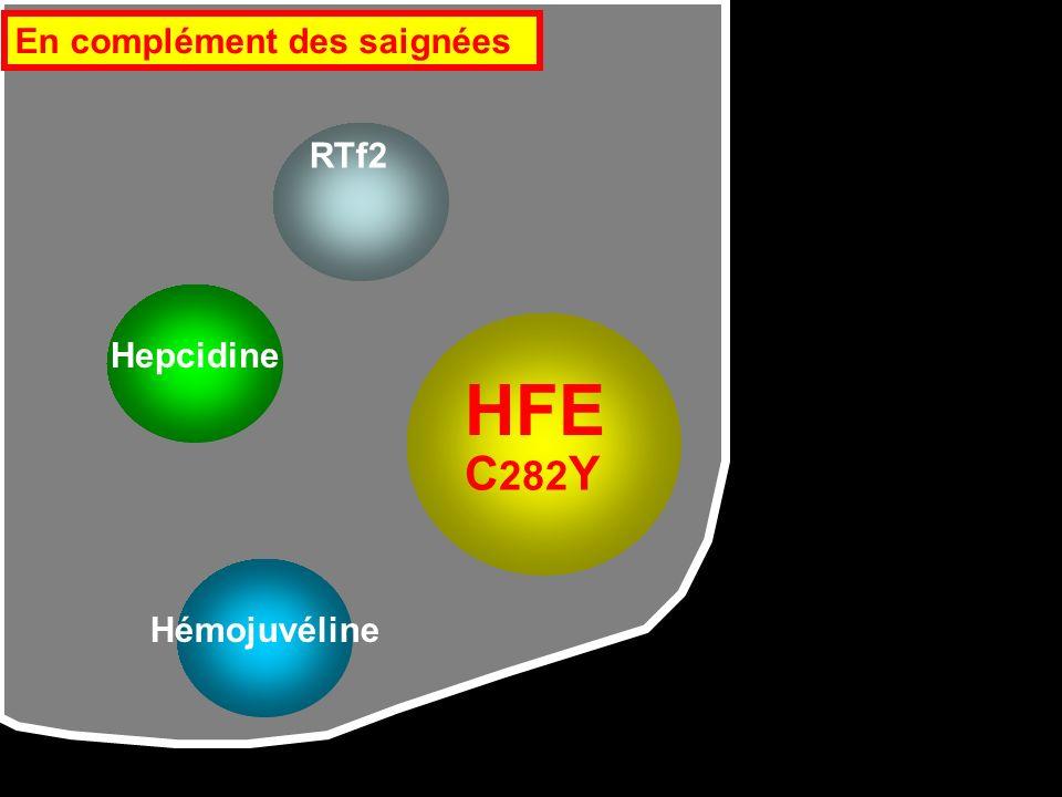 HFE C282Y En complément des saignées RTf2 Hepcidine Hémojuvéline