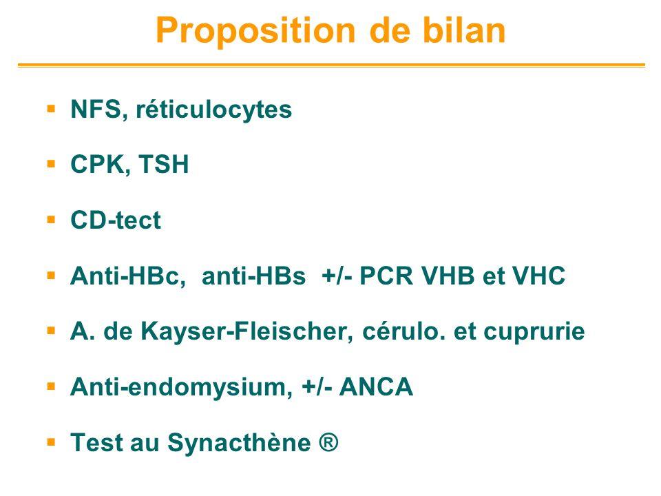 Proposition de bilan NFS, réticulocytes CPK, TSH CD-tect