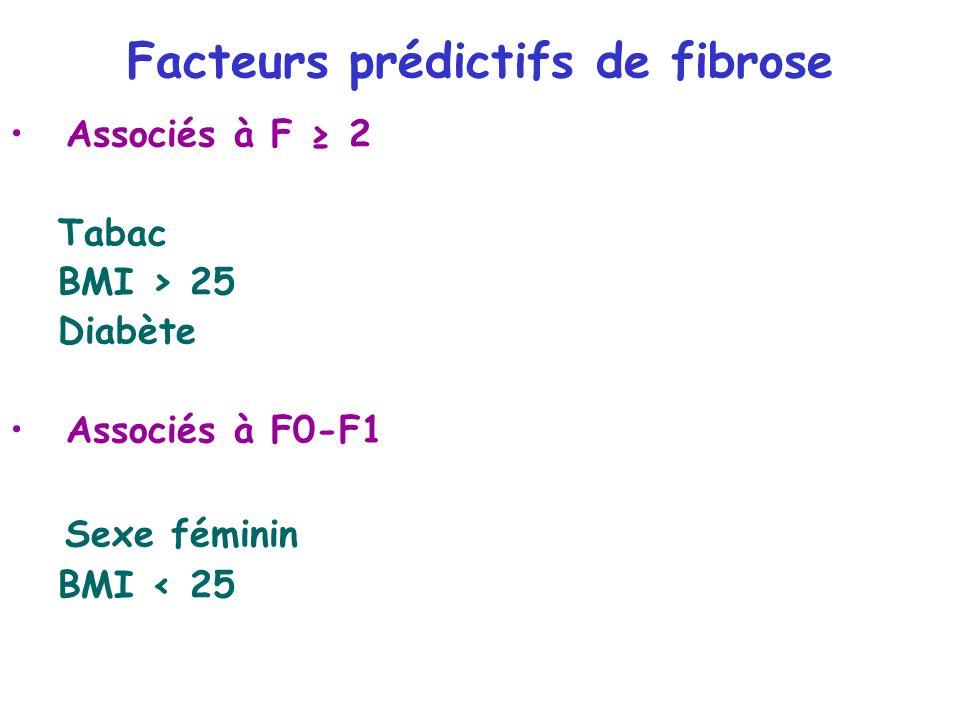 Facteurs prédictifs de fibrose