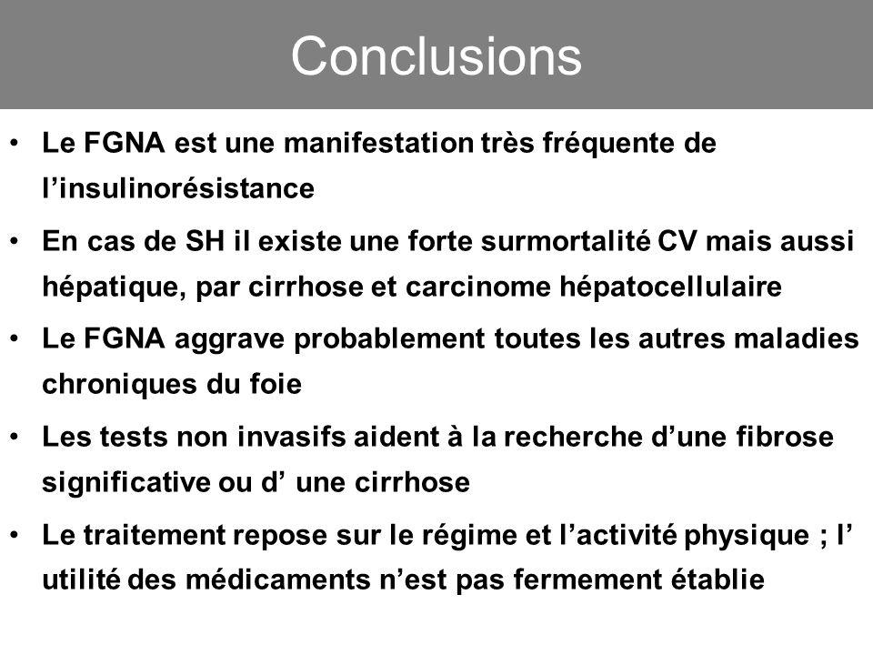 Conclusions Le FGNA est une manifestation très fréquente de l'insulinorésistance.